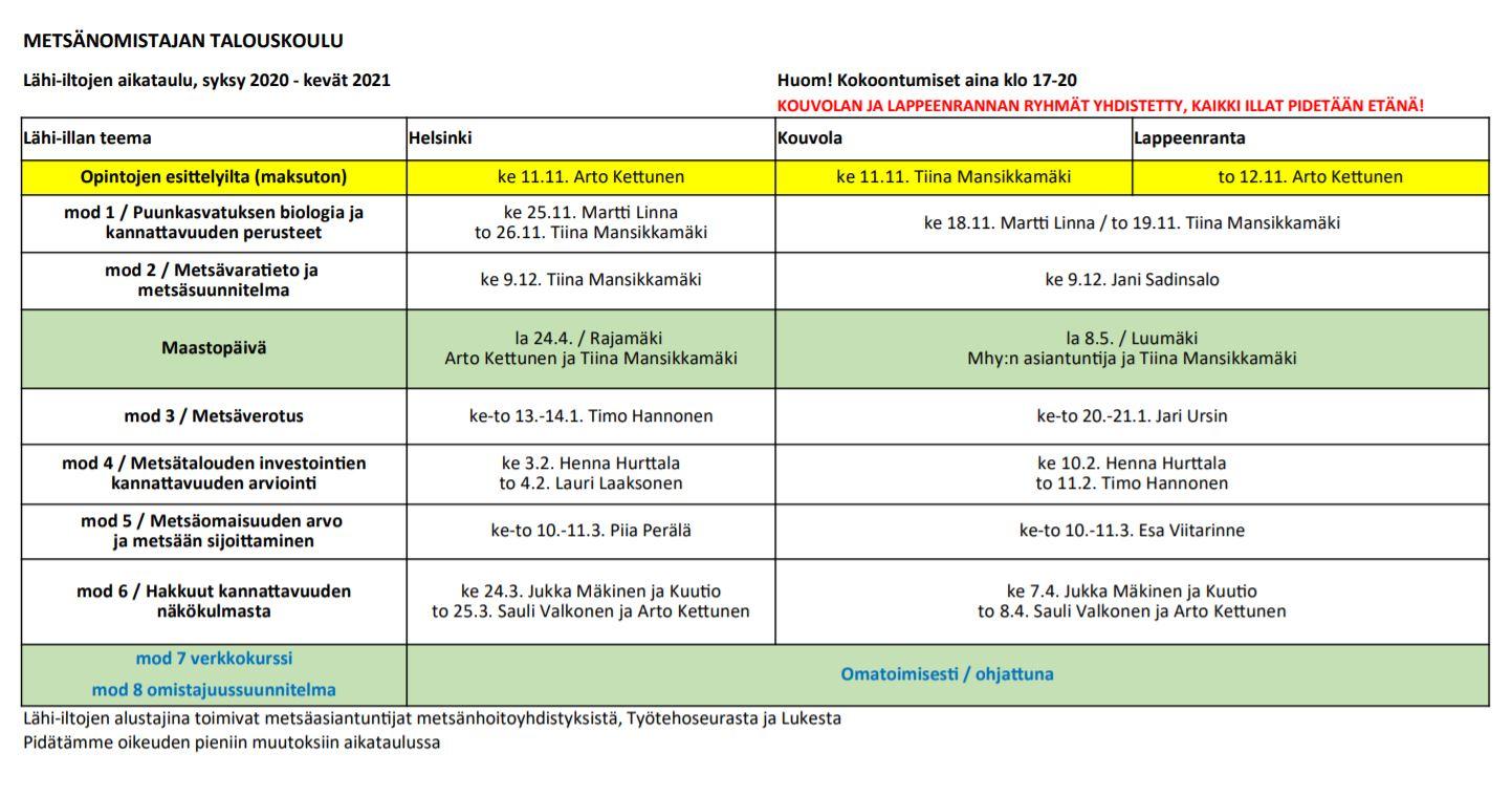 Talouskoulu_aikataulu_päivitetty 27.11